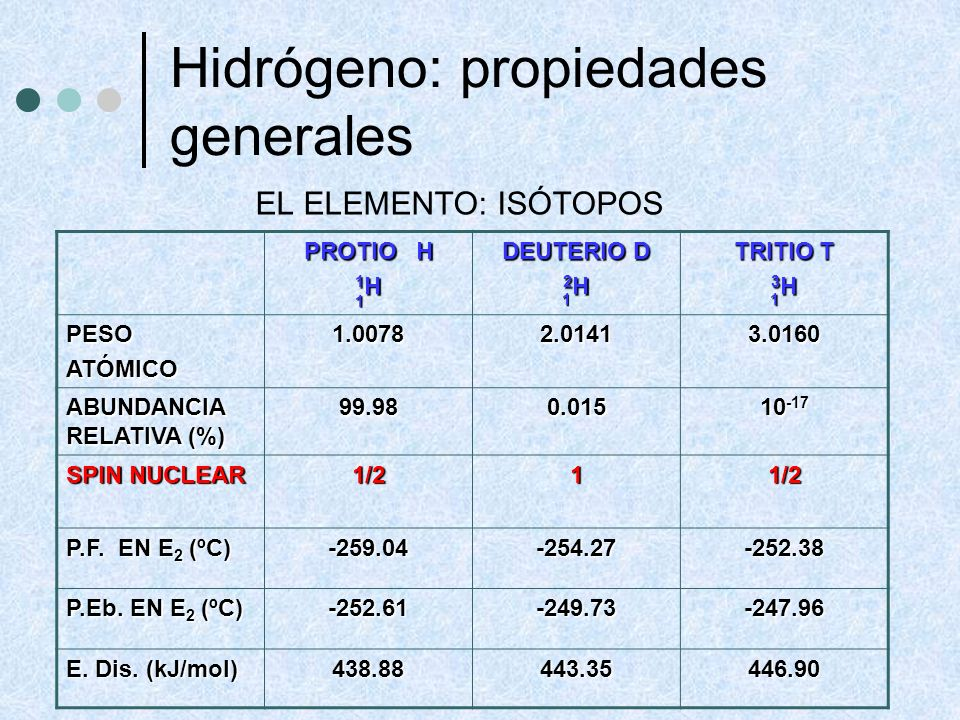 Hidrógeno: fusión nuclear ITER TOKAMAK REACTOREXPERIMENTAL DE FUSIÓN POR CONFINAMIENTO MAGNÉTICO Cadarache (FR) 2015