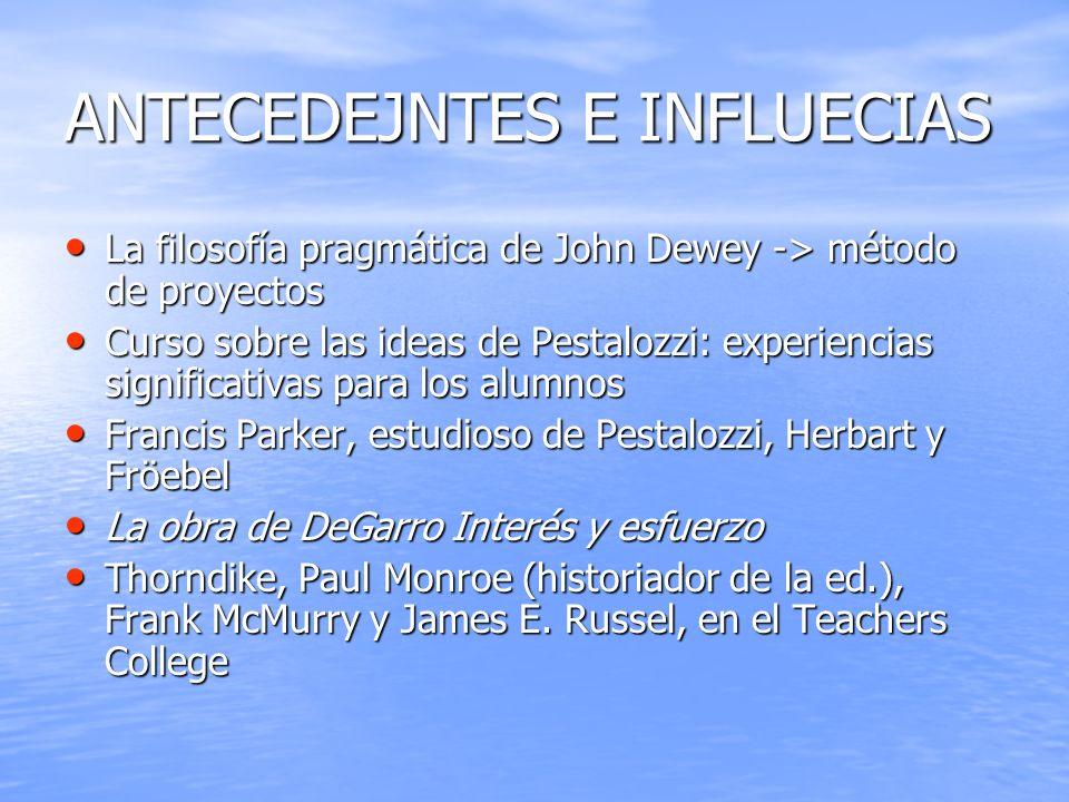 ANTECEDEJNTES E INFLUECIAS La filosofía pragmática de John Dewey -> método de proyectos La filosofía pragmática de John Dewey -> método de proyectos C