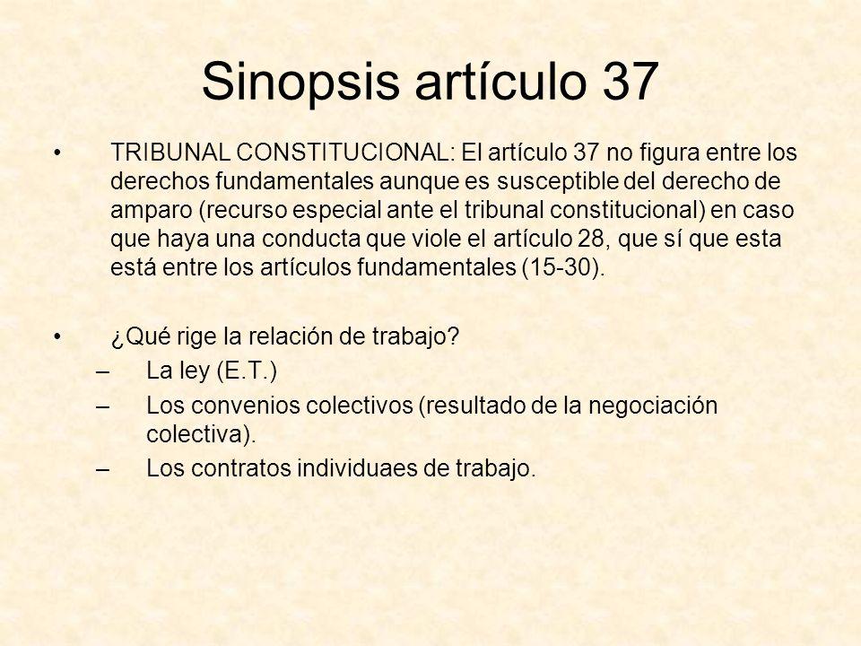 TRIBUNAL CONSTITUCIONAL: El artículo 37 no figura entre los derechos fundamentales aunque es susceptible del derecho de amparo (recurso especial ante