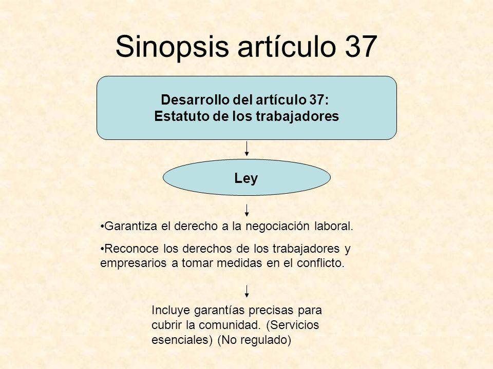 Sinopsis artículo 37 Desarrollo del artículo 37: Estatuto de los trabajadores Ley Garantiza el derecho a la negociación laboral. Reconoce los derechos