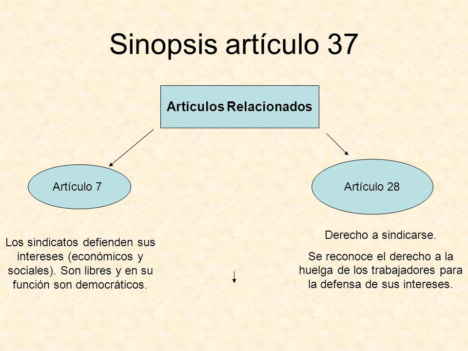 Sinopsis artículo 37 Artículos Relacionados Artículo 7 Artículo 28 Los sindicatos defienden sus intereses (económicos y sociales). Son libres y en su