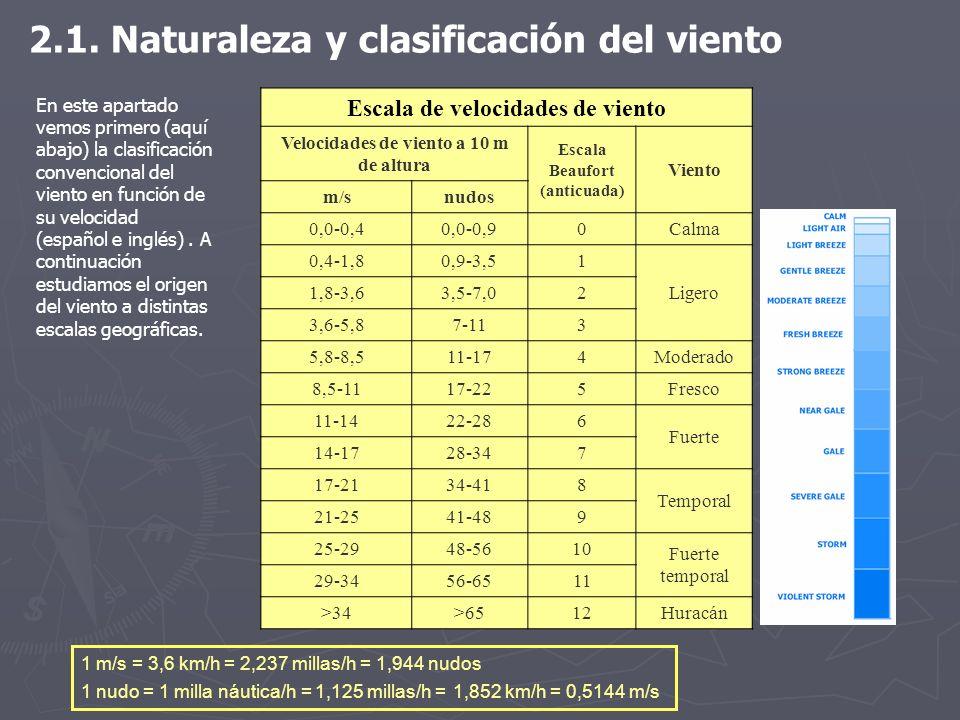 2.1. Naturaleza y clasificación del viento En este apartado vemos primero (aquí abajo) la clasificación convencional del viento en función de su veloc