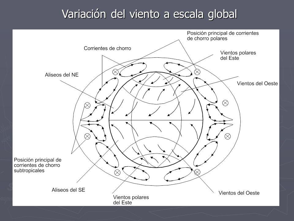 Variación del viento a escala global
