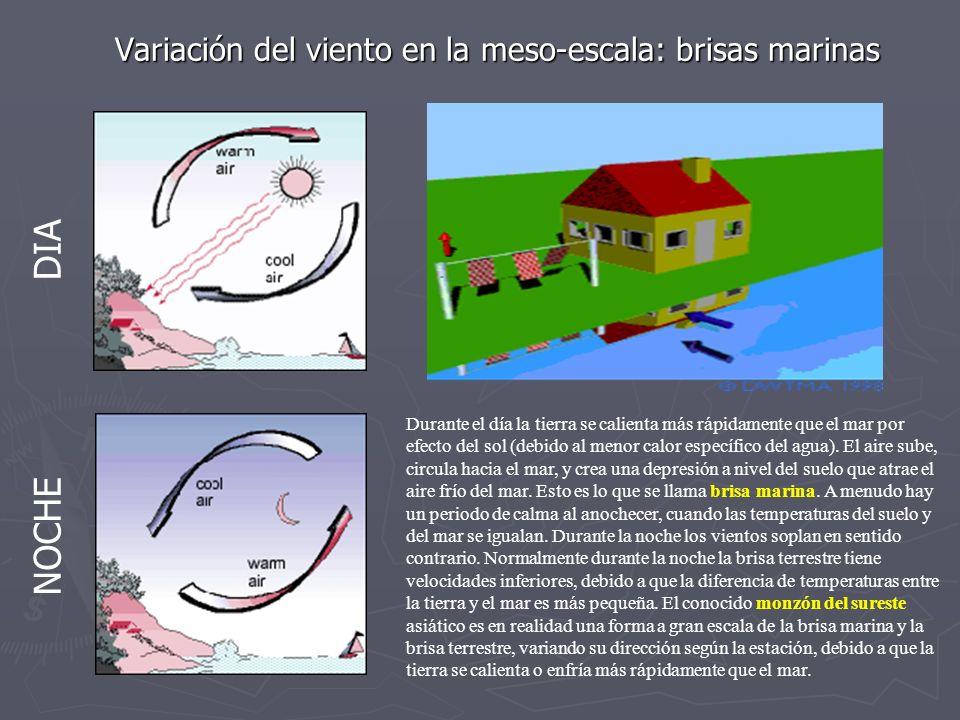 Variación del viento en la meso-escala: brisas marinas DIA NOCHE Durante el día la tierra se calienta más rápidamente que el mar por efecto del sol (d