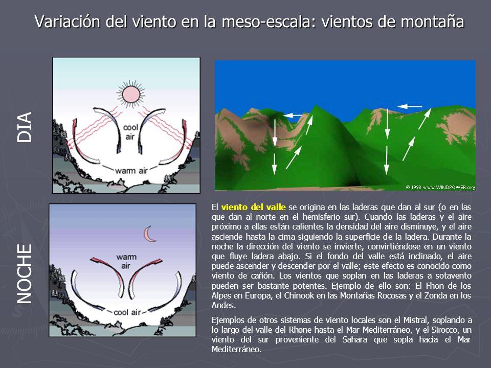 Variación del viento en la meso-escala: vientos de montaña DIA NOCHE El viento del valle se origina en las laderas que dan al sur (o en las que dan al