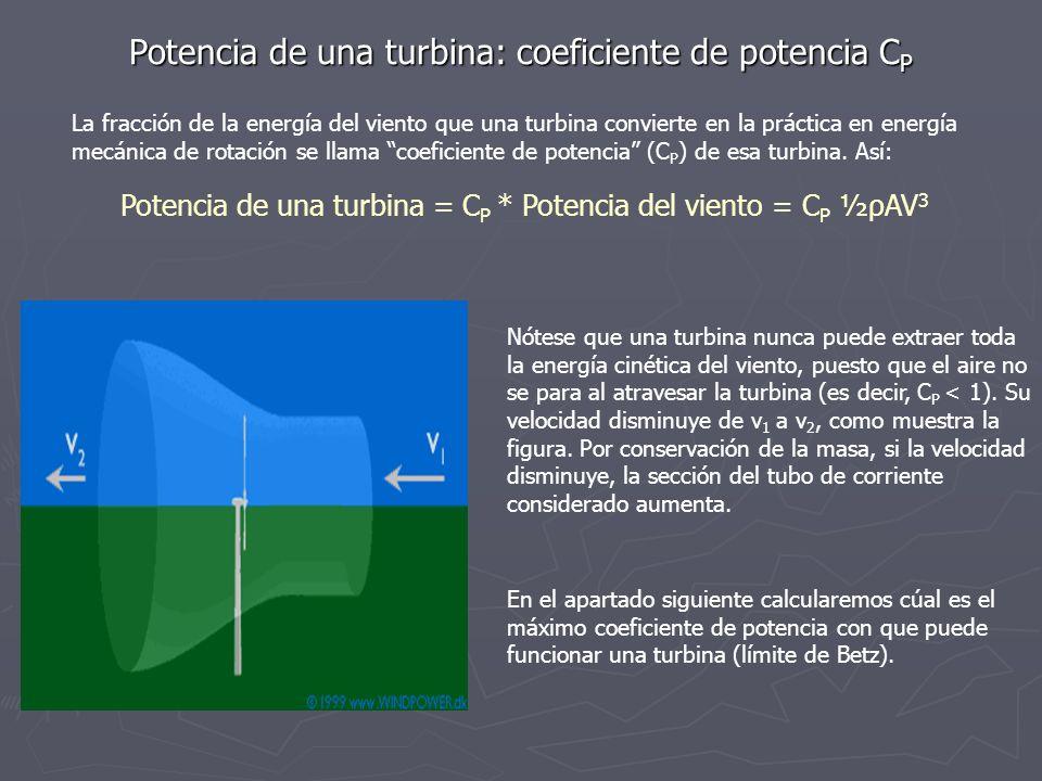 Potencia de una turbina: coeficiente de potencia C P La fracción de la energía del viento que una turbina convierte en la práctica en energía mecánica