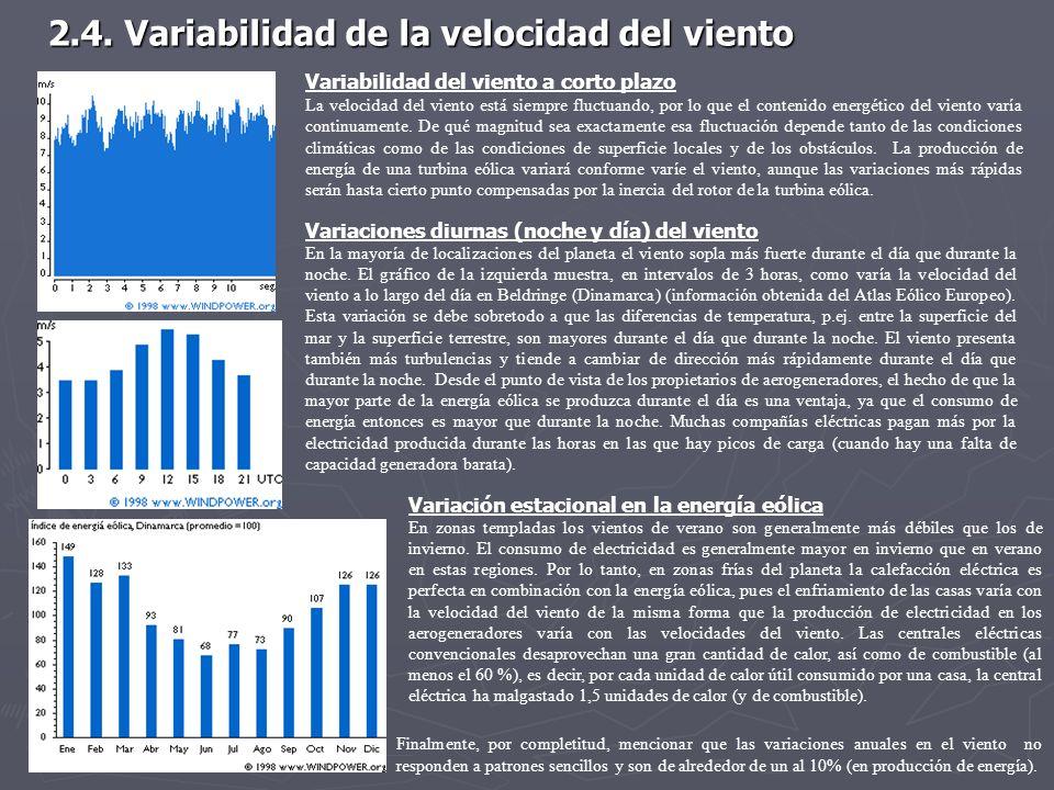2.4. Variabilidad de la velocidad del viento Variabilidad del viento a corto plazo La velocidad del viento está siempre fluctuando, por lo que el cont