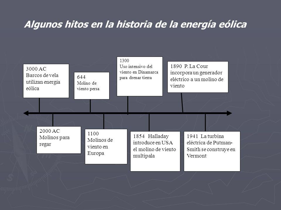 A la derecha, siete logros de la energía eólica en España durante 2005.