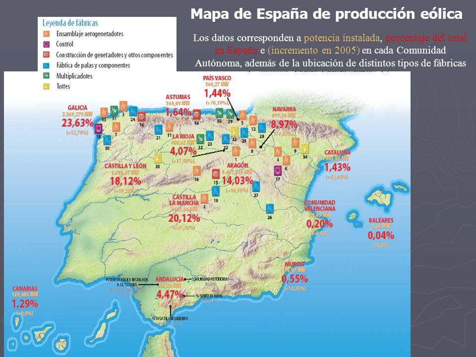 Mapa de España de producción eólica Los datos corresponden a potencia instalada, porcentaje del total en España e (incremento en 2005) en cada Comunid
