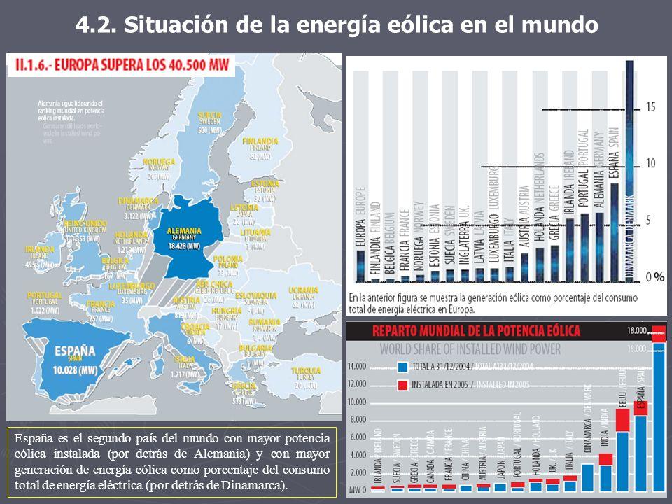 4.2. Situación de la energía eólica en el mundo España es el segundo país del mundo con mayor potencia eólica instalada (por detrás de Alemania) y con
