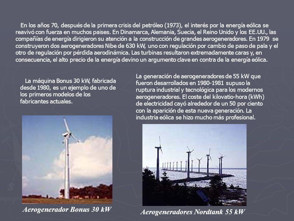 De la página sobre la energía en el viento sabemos que la potencia del viento varía proporcionalmente con el cubo de la velocidad del viento (la tercera potencia), y proporcionalmente a la densidad del aire (su peso por unidad de volumen).