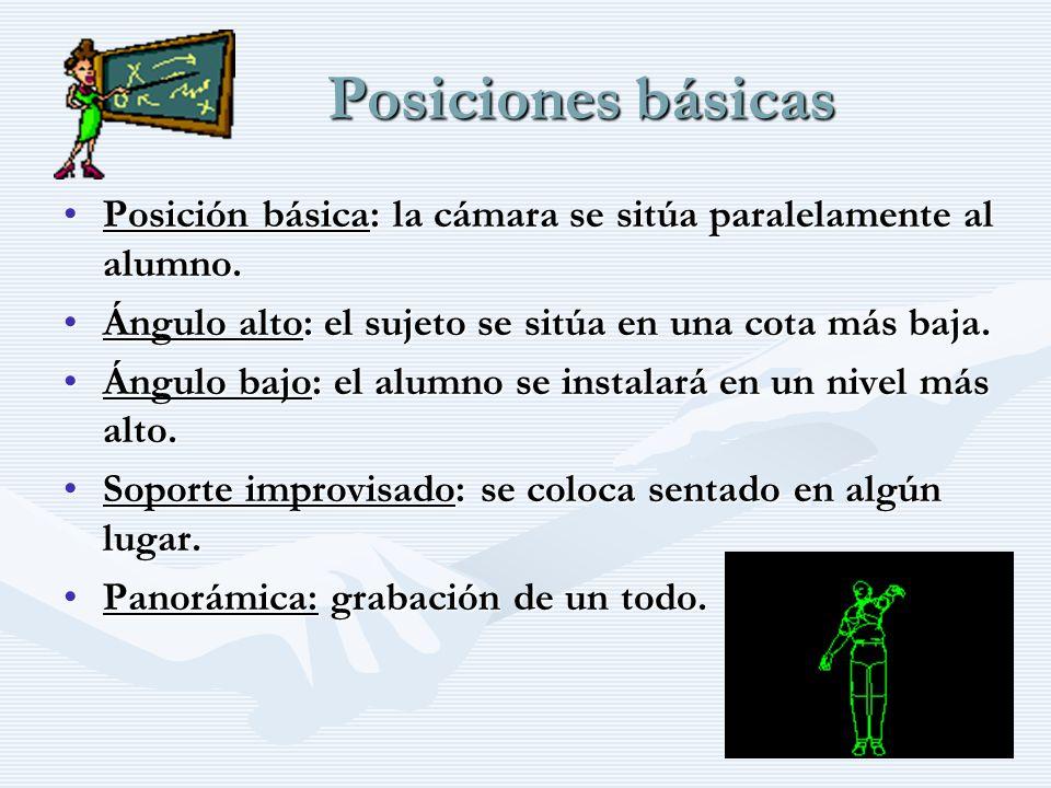 Posiciones básicas Posición básica: la cámara se sitúa paralelamente al alumno.Posición básica: la cámara se sitúa paralelamente al alumno.