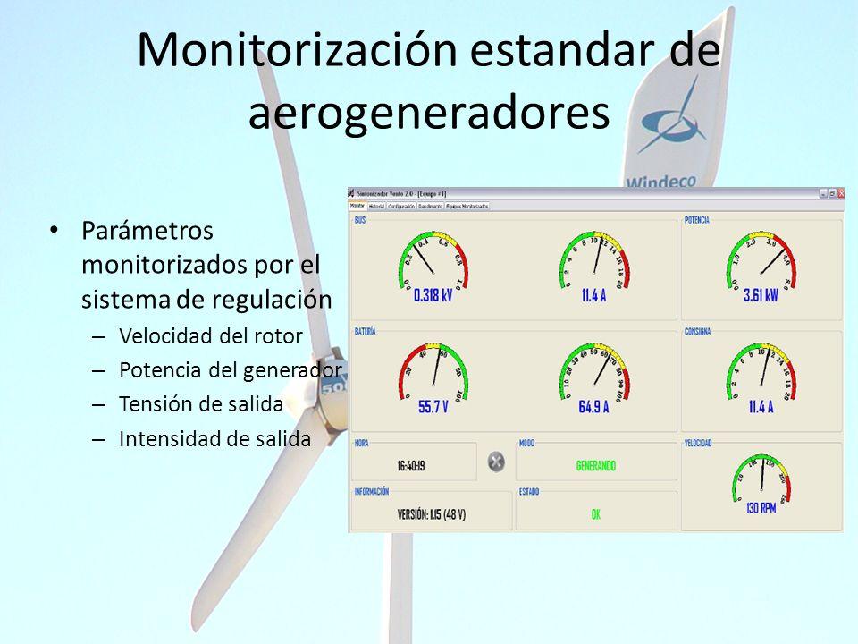 Monitorización estandar de aerogeneradores Parámetros monitorizados por el sistema de regulación – Velocidad del rotor – Potencia del generador – Tens