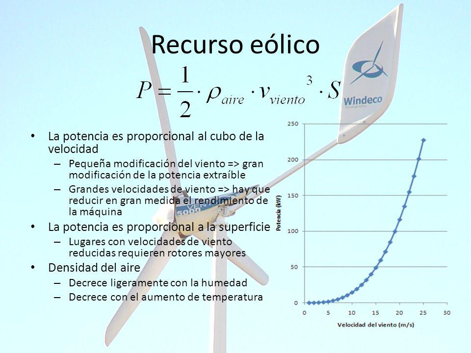 Recurso eólico La potencia es proporcional al cubo de la velocidad – Pequeña modificación del viento => gran modificación de la potencia extraíble – G