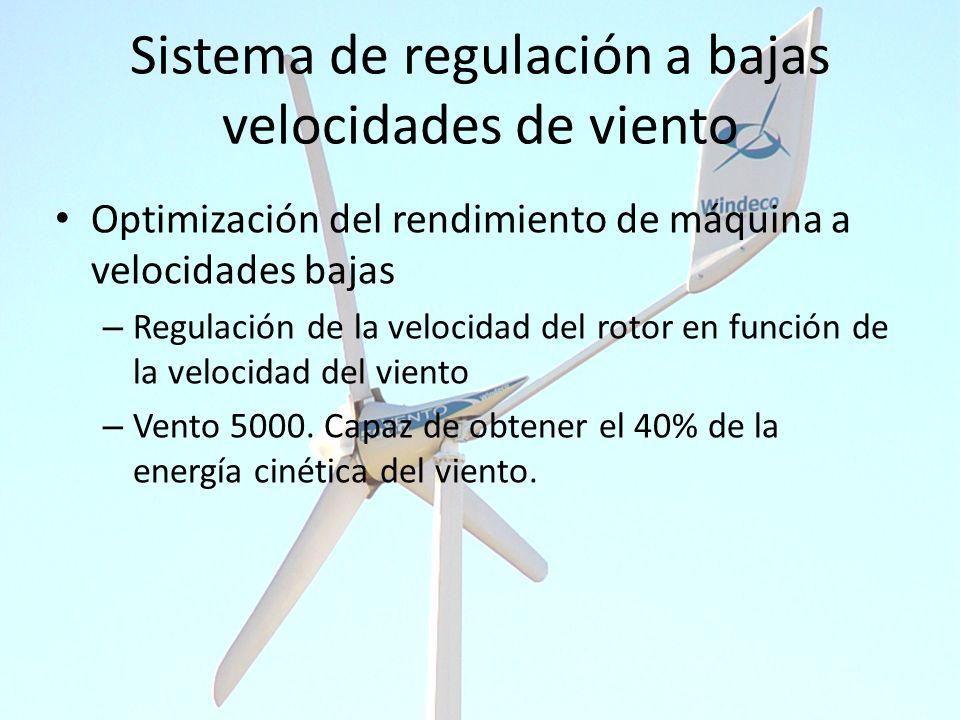 Sistema de regulación a bajas velocidades de viento Optimización del rendimiento de máquina a velocidades bajas – Regulación de la velocidad del rotor