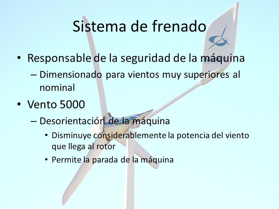 Sistema de frenado Responsable de la seguridad de la máquina – Dimensionado para vientos muy superiores al nominal Vento 5000 – Desorientación de la m