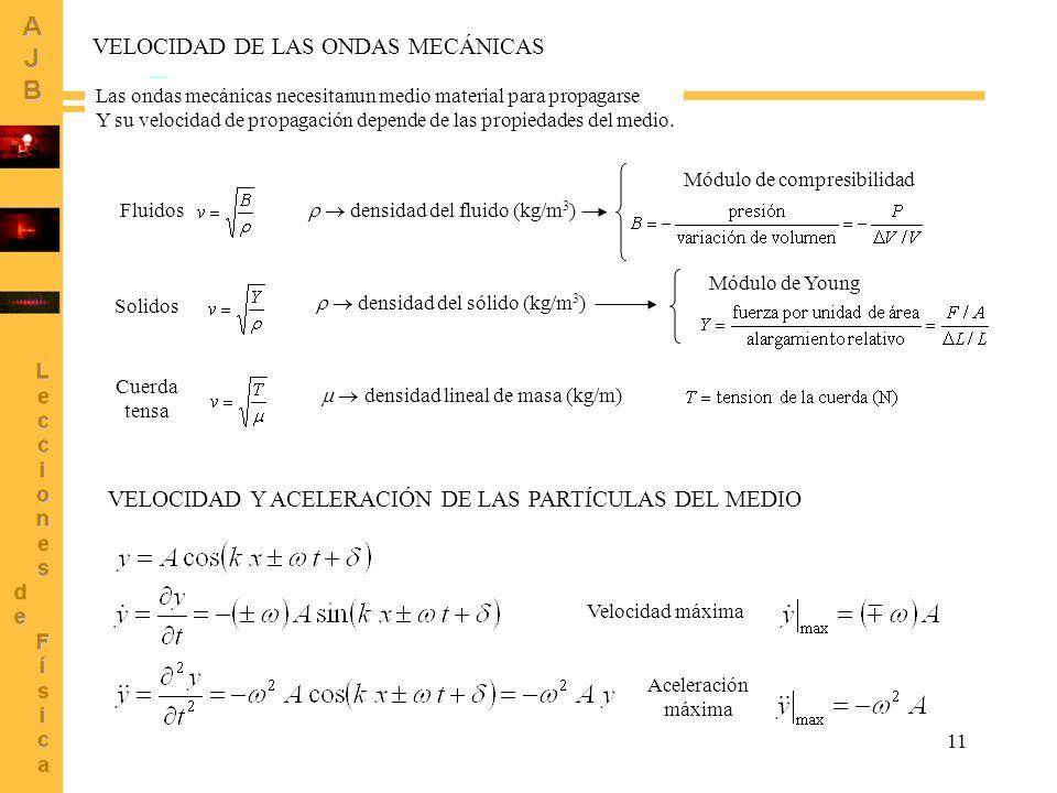 11 VELOCIDAD DE LAS ONDAS MECÁNICAS Las ondas mecánicas necesitanun medio material para propagarse Y su velocidad de propagación depende de las propie