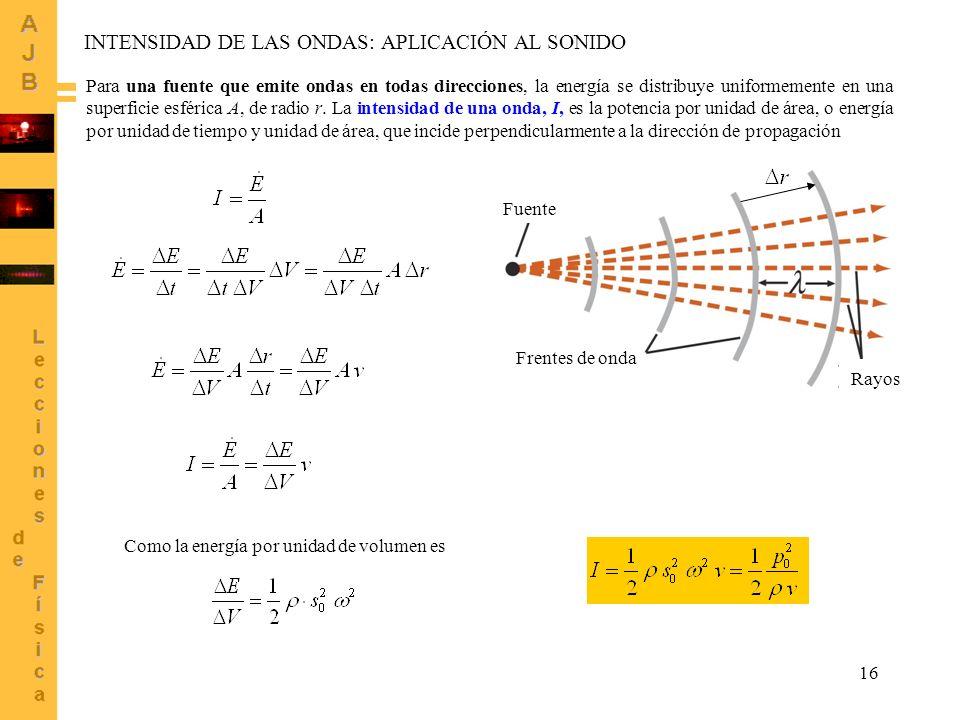 16 INTENSIDAD DE LAS ONDAS: APLICACIÓN AL SONIDO Para una fuente que emite ondas en todas direcciones, la energía se distribuye uniformemente en una s