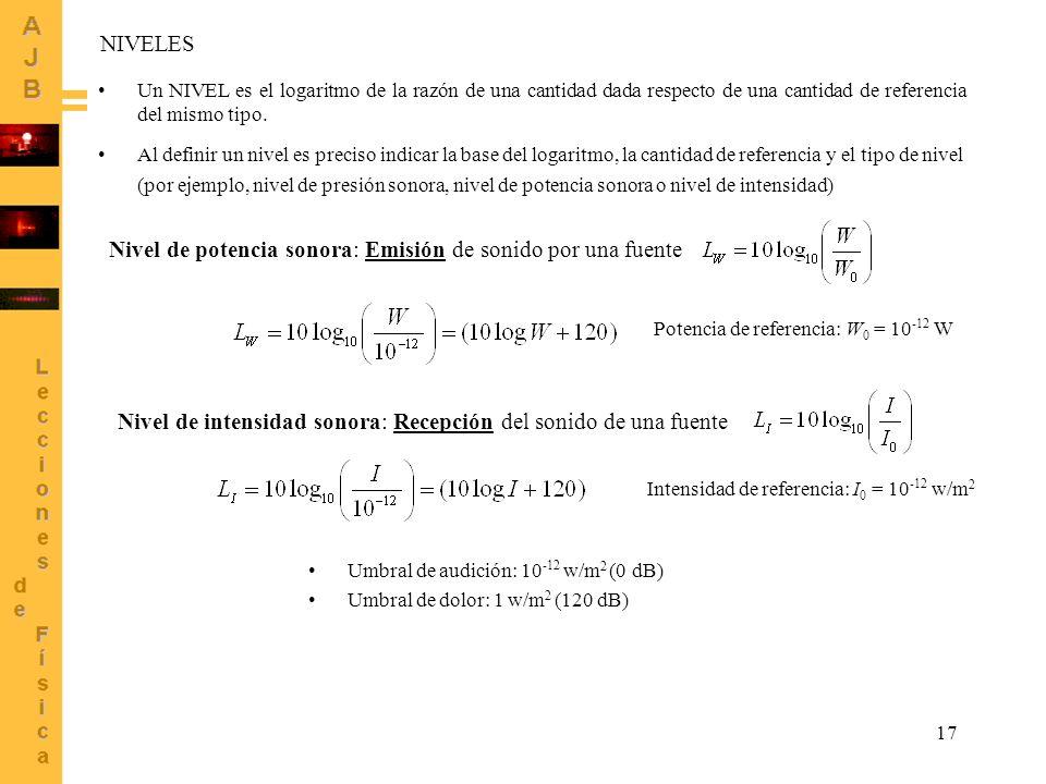 17 NIVELES Al definir un nivel es preciso indicar la base del logaritmo, la cantidad de referencia y el tipo de nivel (por ejemplo, nivel de presión s