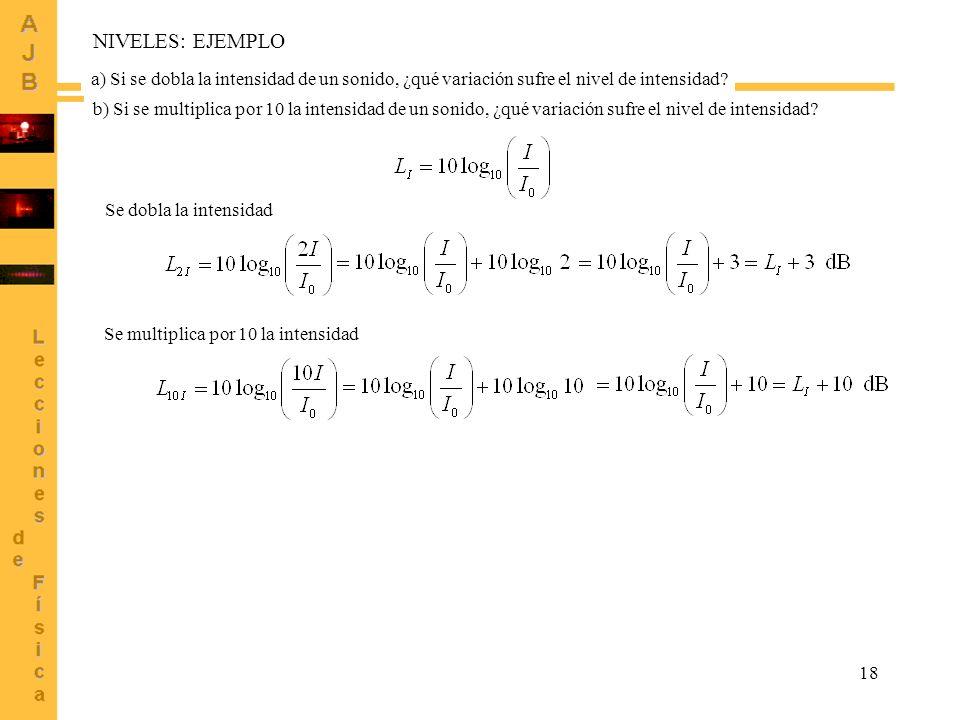 18 NIVELES: EJEMPLO a) Si se dobla la intensidad de un sonido, ¿qué variación sufre el nivel de intensidad? b) Si se multiplica por 10 la intensidad d
