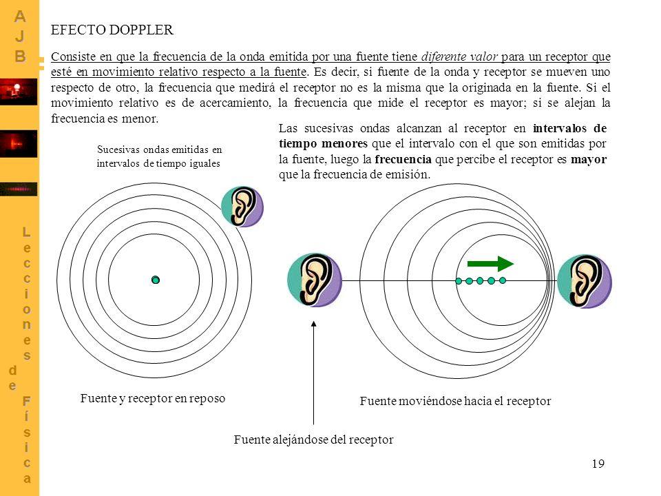 19 Consiste en que la frecuencia de la onda emitida por una fuente tiene diferente valor para un receptor que esté en movimiento relativo respecto a l