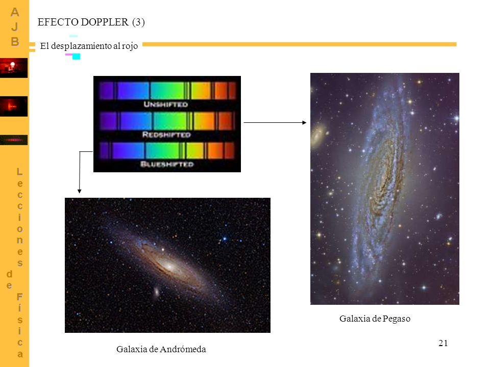 21 Galaxia de Andrómeda Galaxia de Pegaso EFECTO DOPPLER (3) El desplazamiento al rojo