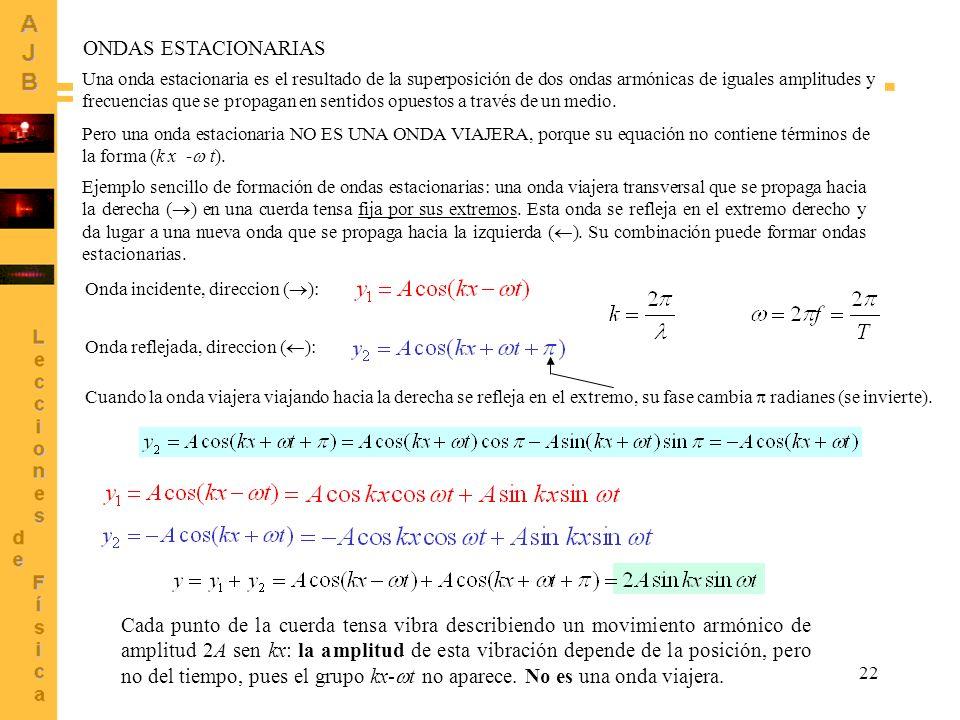 22 ONDAS ESTACIONARIAS Una onda estacionaria es el resultado de la superposición de dos ondas armónicas de iguales amplitudes y frecuencias que se pro