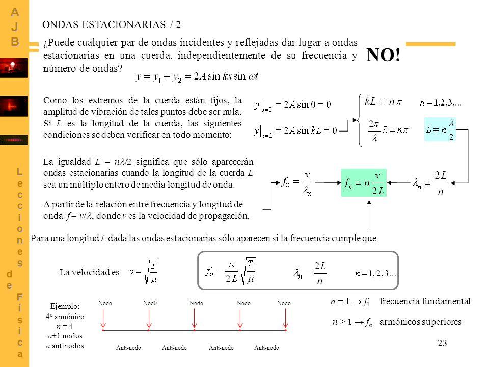 23 Como los extremos de la cuerda están fijos, la amplitud de vibración de tales puntos debe ser nula. Si L es la longitud de la cuerda, las siguiente