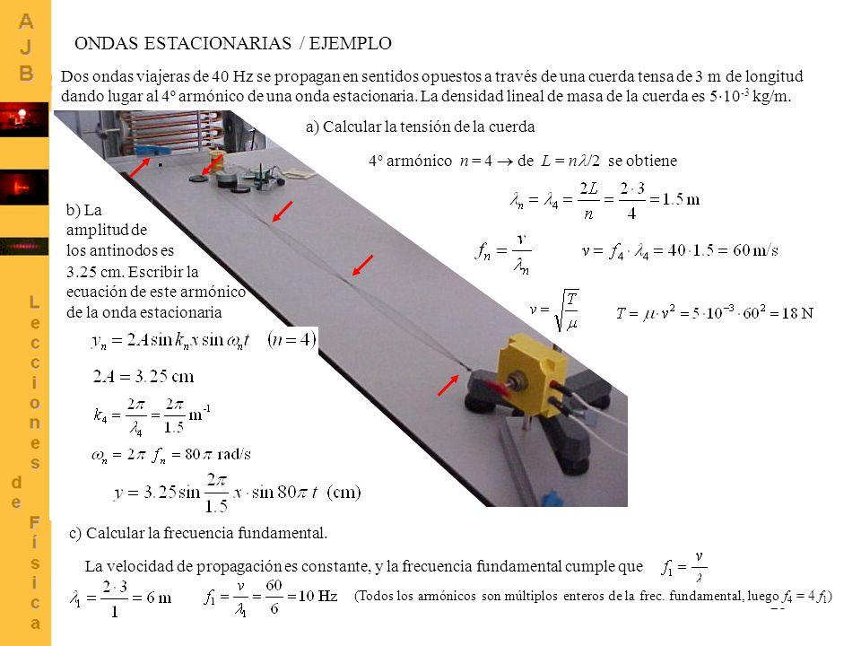 25 ONDAS ESTACIONARIAS / EJEMPLO Dos ondas viajeras de 40 Hz se propagan en sentidos opuestos a través de una cuerda tensa de 3 m de longitud dando lu