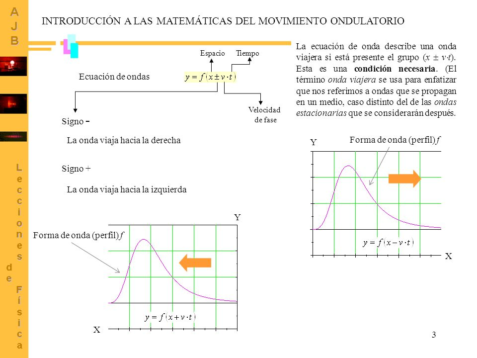 3 INTRODUCCIÓN A LAS MATEMÁTICAS DEL MOVIMIENTO ONDULATORIO Ecuación de ondas Signo + La onda viaja hacia la derecha La onda viaja hacia la izquierda