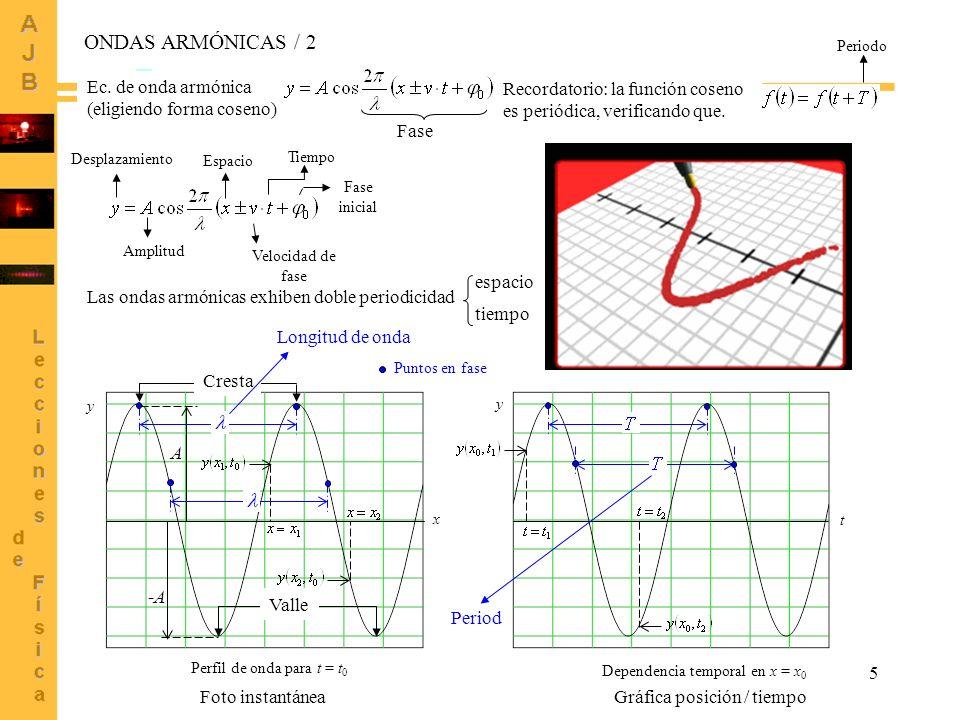 5 Dependencia temporal en x = x 0 t y Perfil de onda para t = t 0 y x ONDAS ARMÓNICAS / 2 Ec. de onda armónica (eligiendo forma coseno) Velocidad de f