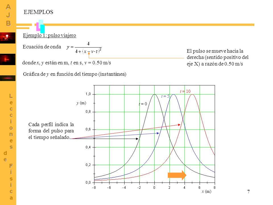 7 Ecuación de onda donde x, y están en m, t en s, v = 0.50 m/s Gráfica de y en función del tiempo (instantánea) x (m) y (m) t = 0 t = 5 t = 10 EJEMPLO