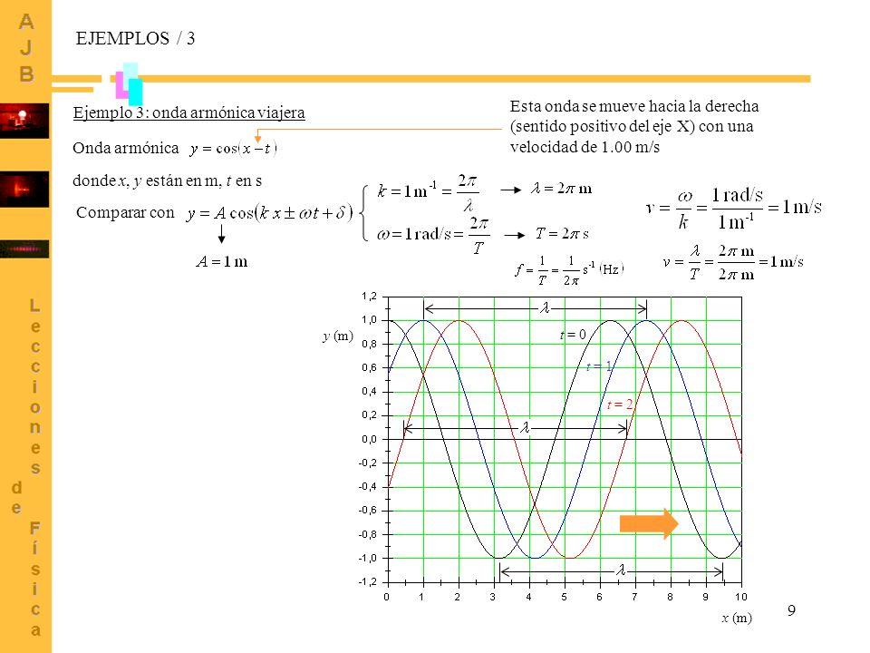 9 Onda armónica Ejemplo 3: onda armónica viajera donde x, y están en m, t en s Comparar con x (m) y (m) t = 0 t = 2 t = 1 EJEMPLOS / 3 Esta onda se mu