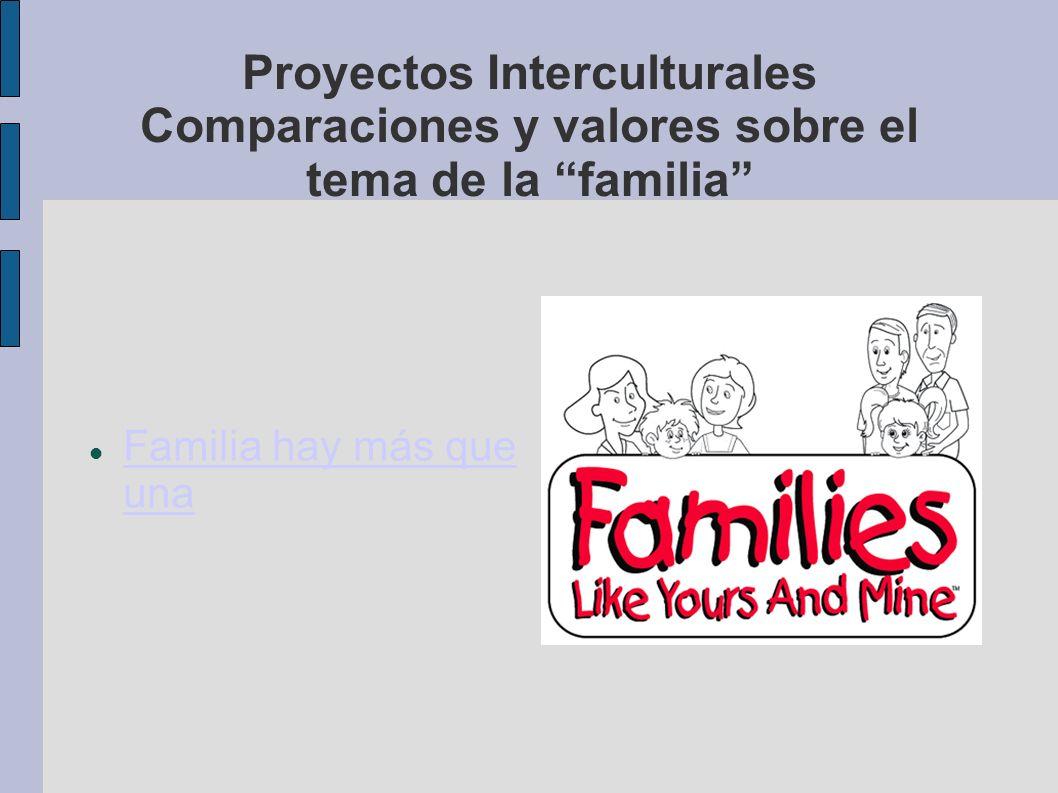 Proyectos Interculturales Comparaciones y valores sobre el tema de la familia Familia hay más que una Familia hay más que una
