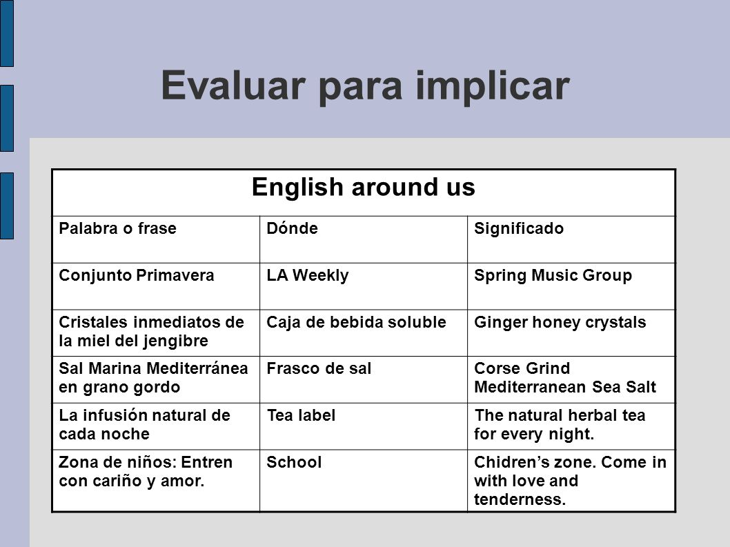 Evaluar para implicar English around us Palabra o fraseDóndeSignificado Conjunto PrimaveraLA WeeklySpring Music Group Cristales inmediatos de la miel