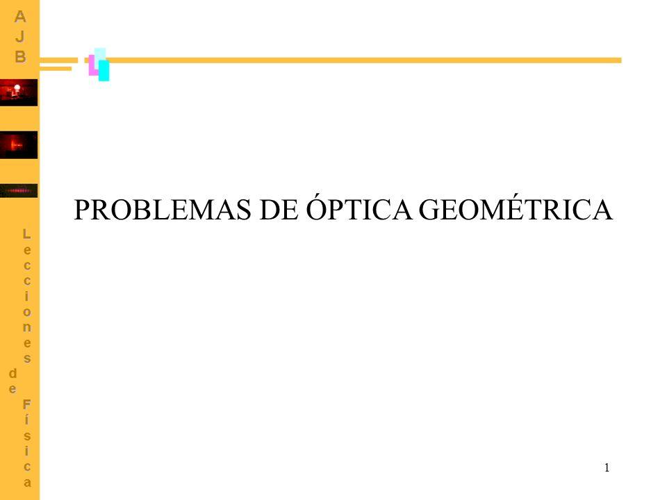 1 PROBLEMAS DE ÓPTICA GEOMÉTRICA