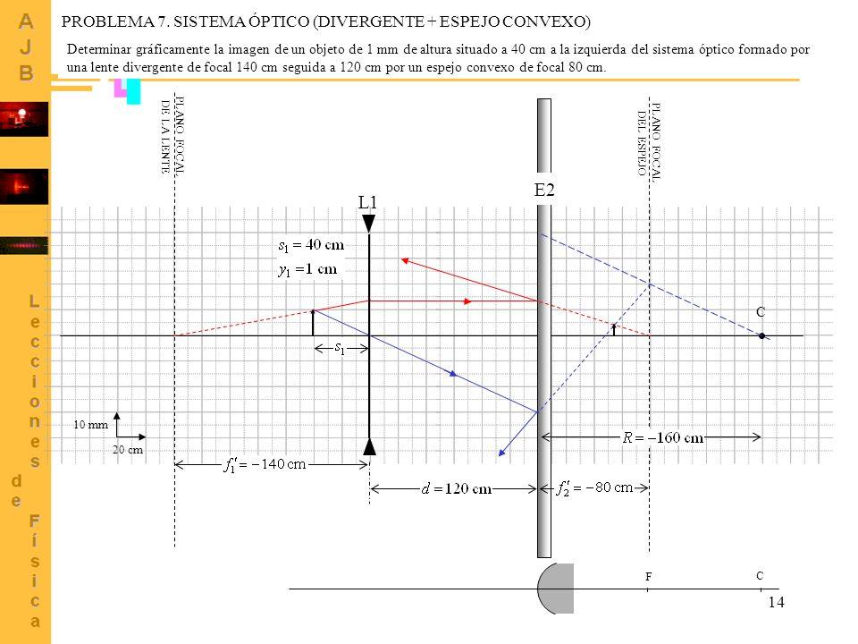 14 C F PLANO FOCAL DEL ESPEJO PLANO FOCAL DE LA LENTE 20 cm 10 mm C L1 E2 PROBLEMA 7. SISTEMA ÓPTICO (DIVERGENTE + ESPEJO CONVEXO) Determinar gráficam