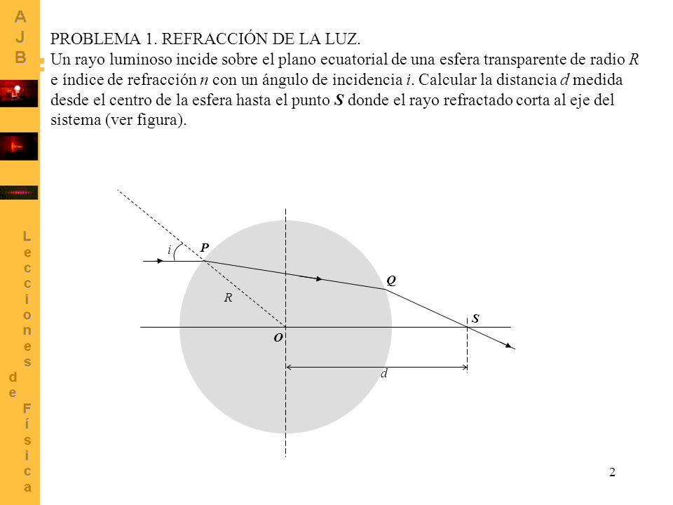 2 O d S P Q PROBLEMA 1. REFRACCIÓN DE LA LUZ. Un rayo luminoso incide sobre el plano ecuatorial de una esfera transparente de radio R e índice de refr