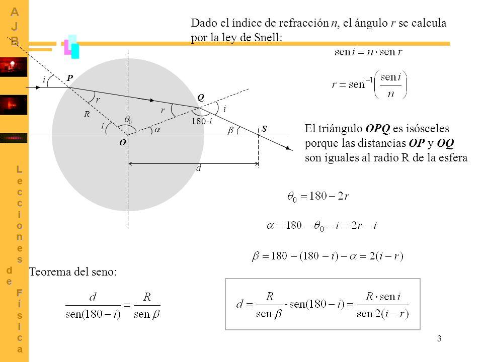 3 i r i r P Q O 180-i i d S Teorema del seno: R El triángulo OPQ es isósceles porque las distancias OP y OQ son iguales al radio R de la esfera 0 Dado