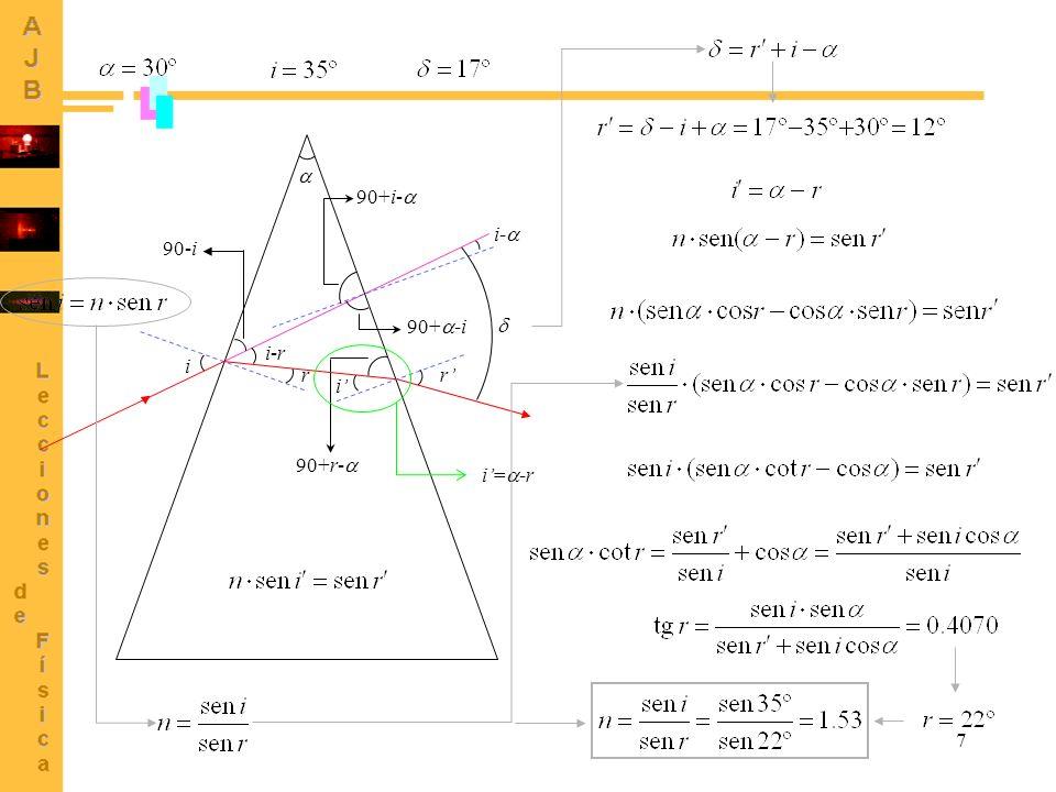 8 La imagen de L1 actúa como objeto de la segunda lente L2.