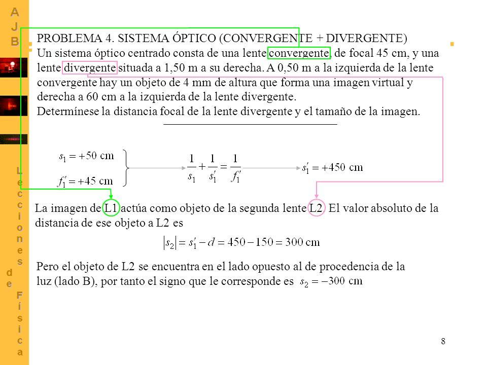 8 La imagen de L1 actúa como objeto de la segunda lente L2. El valor absoluto de la distancia de ese objeto a L2 es Pero el objeto de L2 se encuentra