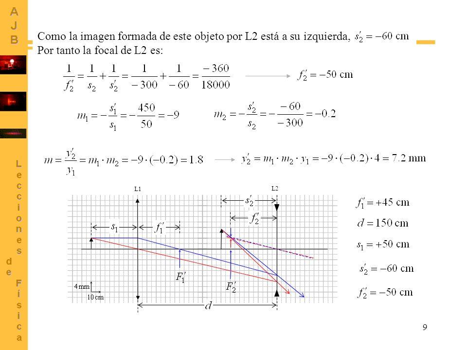 9 L1 L2 Como la imagen formada de este objeto por L2 está a su izquierda, Por tanto la focal de L2 es:
