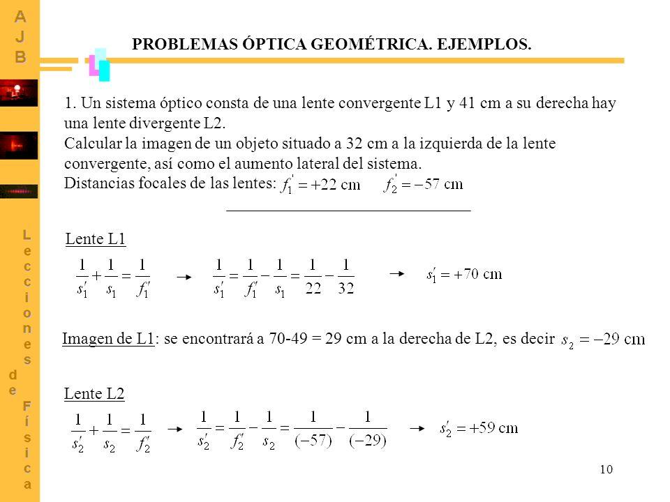10 PROBLEMAS ÓPTICA GEOMÉTRICA. EJEMPLOS. 1. Un sistema óptico consta de una lente convergente L1 y 41 cm a su derecha hay una lente divergente L2. Ca