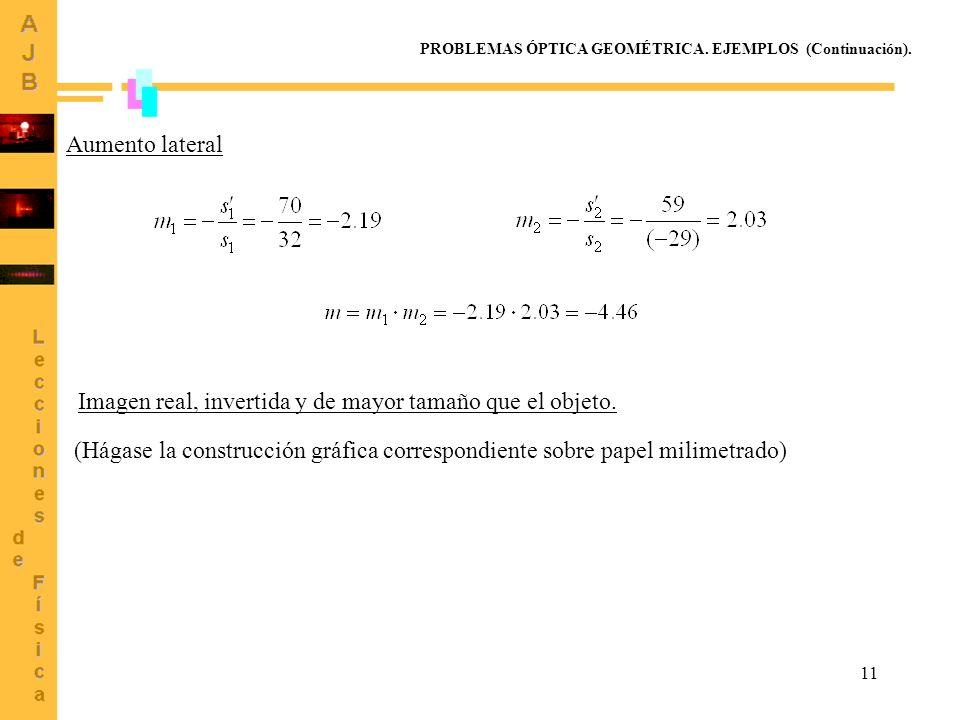 11 Aumento lateral PROBLEMAS ÓPTICA GEOMÉTRICA. EJEMPLOS (Continuación). Imagen real, invertida y de mayor tamaño que el objeto. (Hágase la construcci