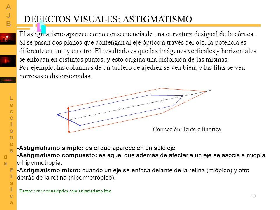 17 DEFECTOS VISUALES: ASTIGMATISMO -Astigmatismo simple: es el que aparece en un solo eje. -Astigmatismo compuesto: es aquel que además de afectar a u