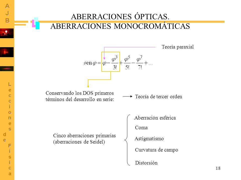 18 ABERRACIONES ÓPTICAS. ABERRACIONES MONOCROMÁTICAS Conservando los DOS primeros términos del desarrollo en serie: Teoría de tercer orden Teoría para