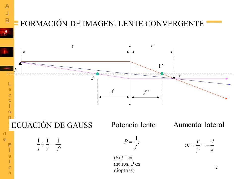 2 F F f f s s y y FORMACIÓN DE IMAGEN. LENTE CONVERGENTE ECUACIÓN DE GAUSS Aumento lateral (Si f en metros, P en dioptrías) Potencia lente