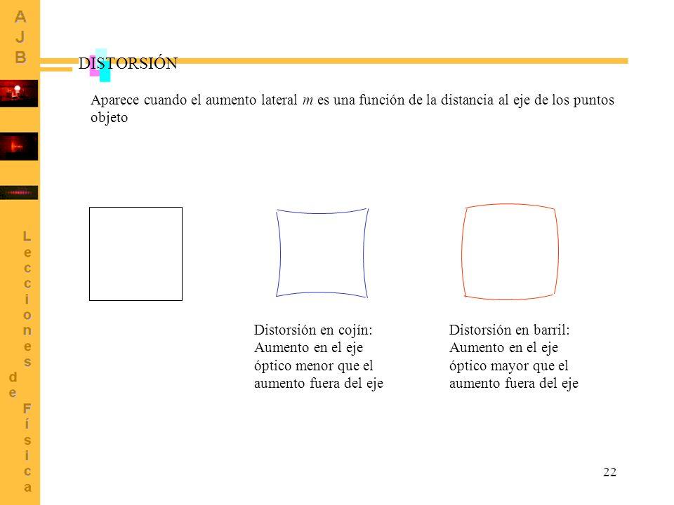 22 DISTORSIÓN Aparece cuando el aumento lateral m es una función de la distancia al eje de los puntos objeto Distorsión en cojín: Aumento en el eje óp