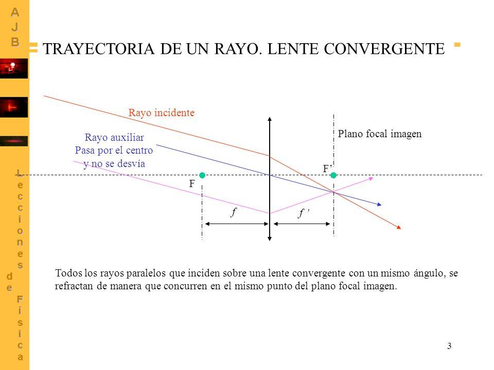 3 TRAYECTORIA DE UN RAYO. LENTE CONVERGENTE F F f f Plano focal imagen Rayo incidente Rayo auxiliar Pasa por el centro y no se desvía Todos los rayos
