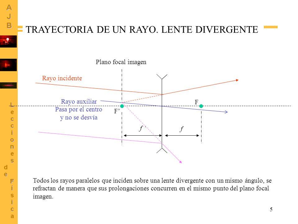 5 f f Plano focal imagen Rayo incidente F F Rayo auxiliar Pasa por el centro y no se desvía TRAYECTORIA DE UN RAYO. LENTE DIVERGENTE Todos los rayos p